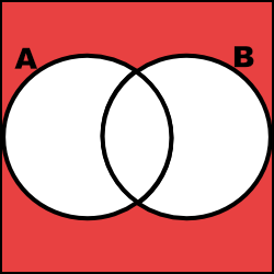 Only the region outside of both venn diagrams is shaded