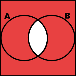 The region outside of both venn diagrams as well as the unshared regions in the venn diagram are shaded